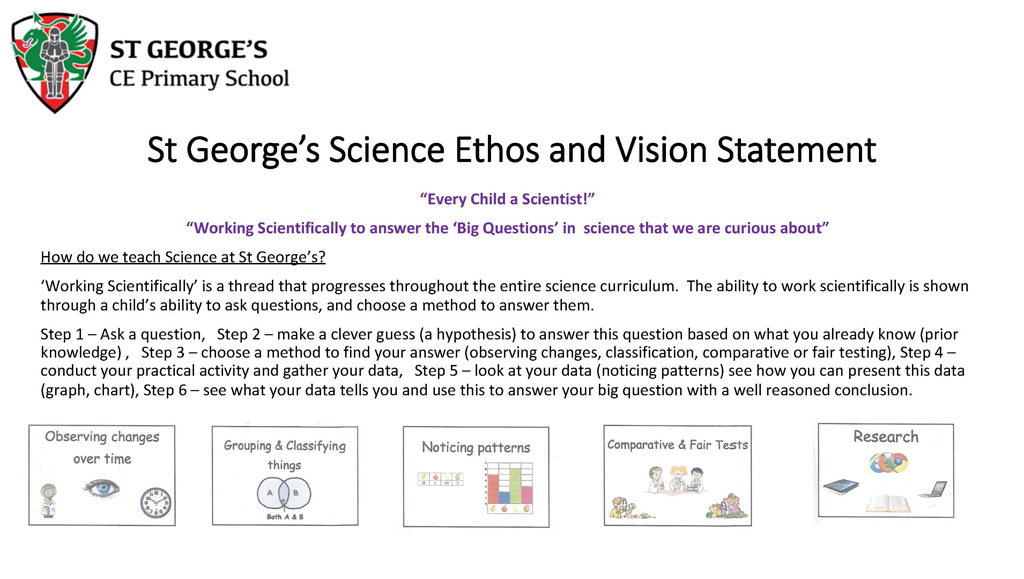 How do we teach Science at St George's?